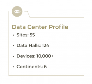 Data Center Profile