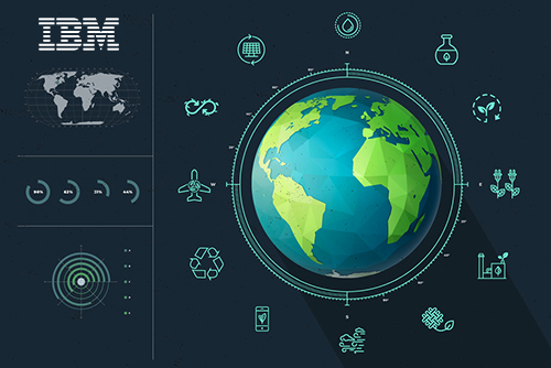 IBM Sustainability Report
